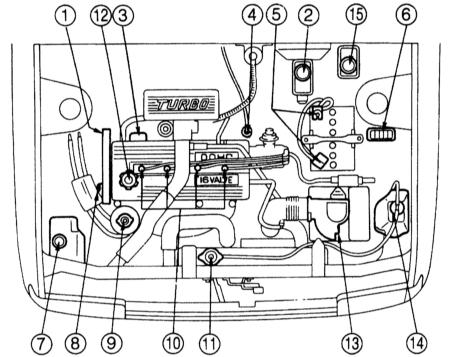 Двигательный отсек Mazda 323.