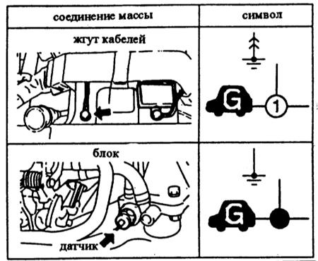 Электрические схемы Mazda 323