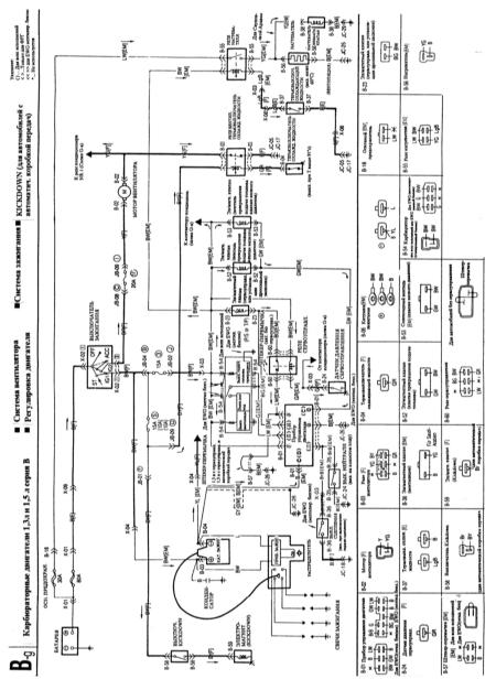 Карбюраторные двигатели 1,3 л 1,5 л серия B Мазда 323.