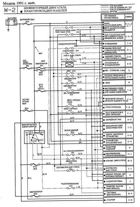 План прокладки кабелей. авторизоваться.  Система электрооборудования Mazda 323.  Передние габаритные огни.