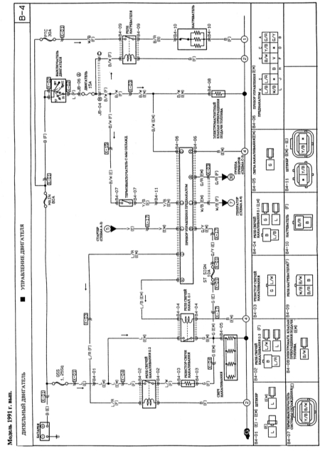 Управление двигателя Mazda 323.
