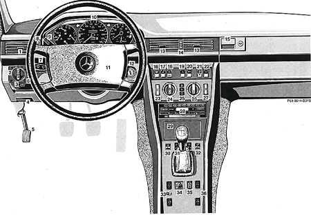 Инструкция Авто Мерседес Е200 124 Кузов