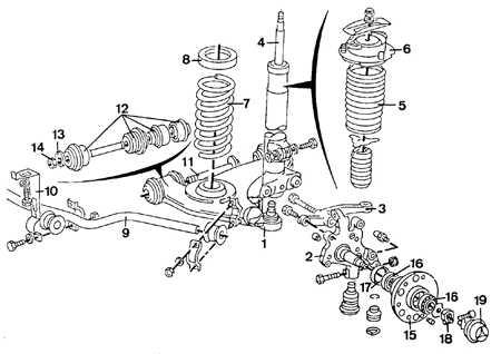 руководство по ремонту mercedes-benz w124.