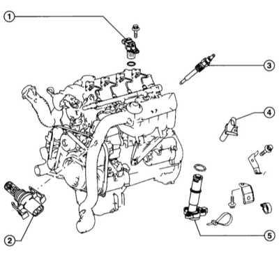 Турбокомпрессор Mercedes-Benz