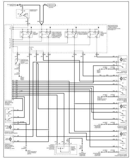 Электропривод дверных замков (ML 430) Mercedes-Benz W163.