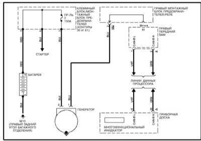 Ремонт и обслуживание/ Mercedes-Benz W220 1998-2005 14.3 Система заряда.