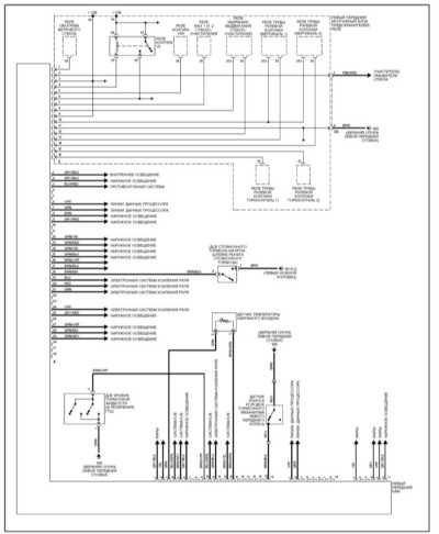 Cхемы электрооборудования Мерседес W220.