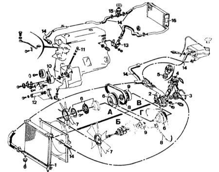 охлаждения двигателя М 102
