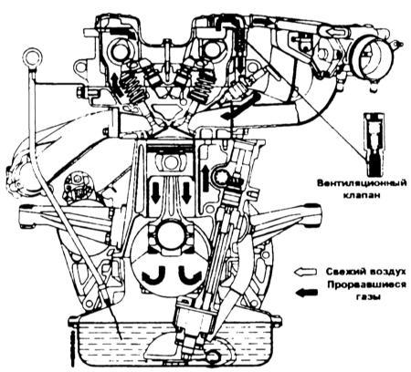 Завис впускной клапан двигателя ford