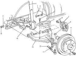 Снятие и установка поперечного рычага подвески