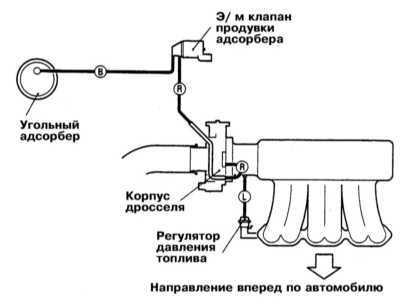 Системы управления двигателем