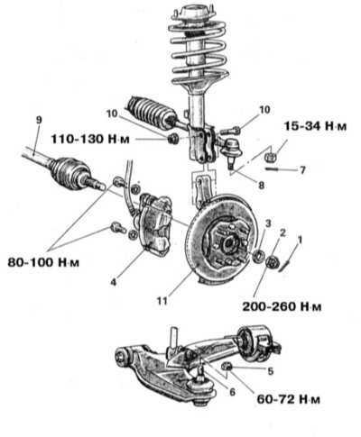 Общая информация Схема