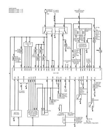 модели Galant 2.0 л DOHC