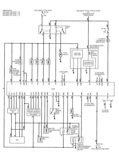 модели Galant 2.4 л SOHC