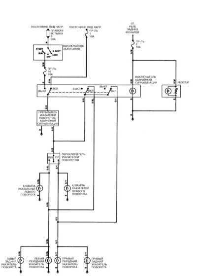 Ремонт и обслуживание/ Mitsubishi Galant 1990-2001 14.22.  Схемы электрических соединений.