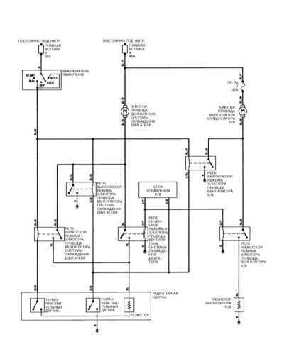 14.22.44 Электрооборудование системы охлаждения, модели Diamante 1994 - 1995 г.г. вып. Электрооборудование системы...