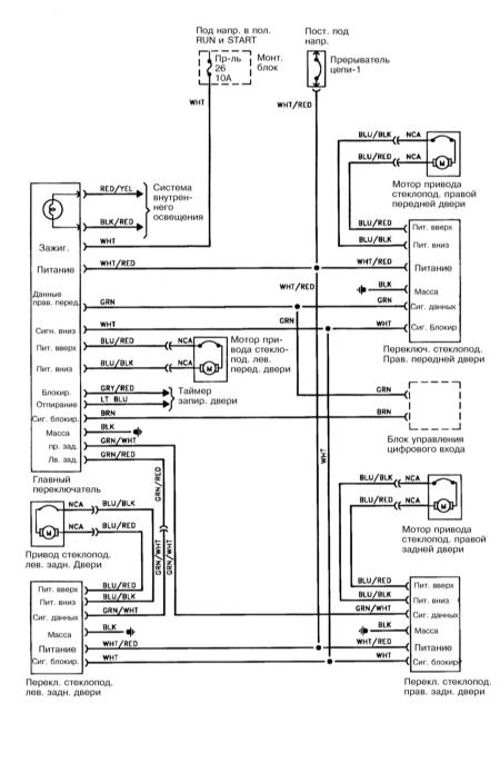 ниссан максима а32 схема