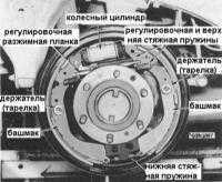 Обслуживание задних барабанных тормозных механизмов.