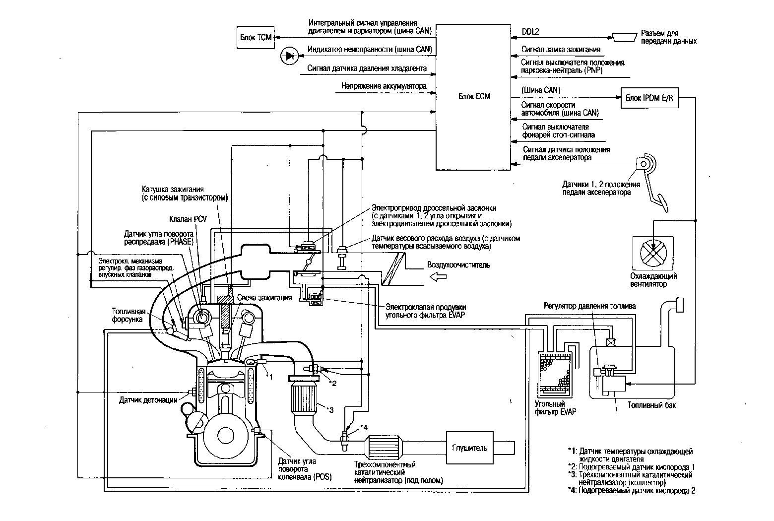 Схема управления двигателем MR20DE.