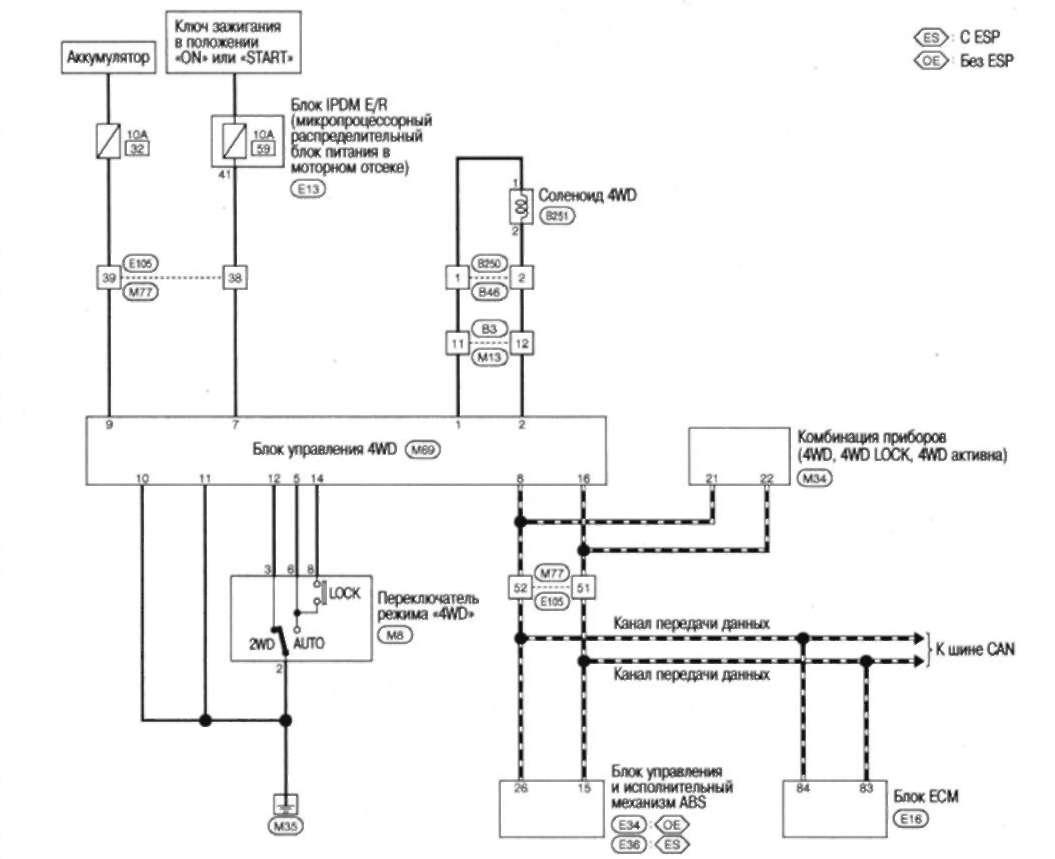 9.2.2 Общее описание и работа системы надувных подушек безопасности.