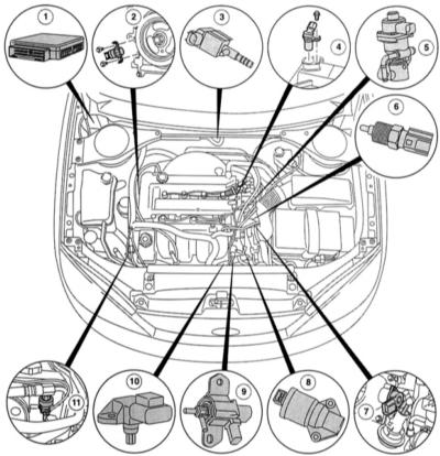 хонда орхия 96 инструкция по ремонту скачать
