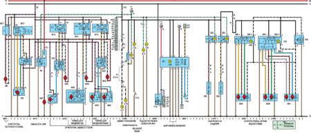 11.2.15 Электрическая схема автомобиля Opel Vectra.