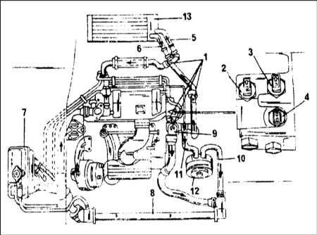 Ремонт и обслуживание/ Citroen Xantia 1993-1998 5.0 Системы охлаждения, отопления.