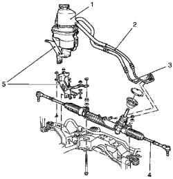 опель соединитель рулевой колонки ремонт