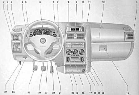Панель приборов Opel Astra