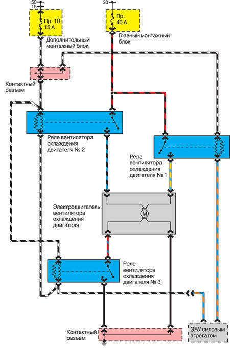 Печка и кондиционер (включая вентилятор охлаждения двигателя) Mazda 626.