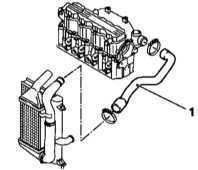 Снятие и установка промежуточного охладителя (интеркулера) Opel Astra.