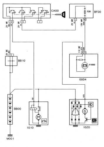 Ремонт и обслуживание/ Citroen Xantia 1993-1998 16.1 Системы запуска и заряда (бензиновые модели с РКПП) .