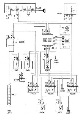 Система охлаждения с климатической установкой и автоматической КПП, все модели Citroen Xantia.