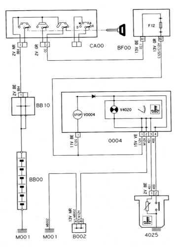 Ремонт и обслуживание/ Citroen Xantia 1993-1998 16.26 Система контроля за температурой и уровнем охлаждающей жидкости...