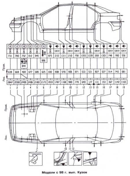 Контрольные кузовные размеры Citroen Xantia.
