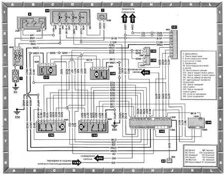 Электрические схемы Пежо 406.