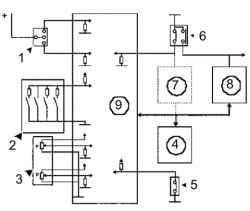 Блок-схема системы регулирования и ограничения скорости: 1 - выключатель (регулятор) ограничителя скорости; 2...