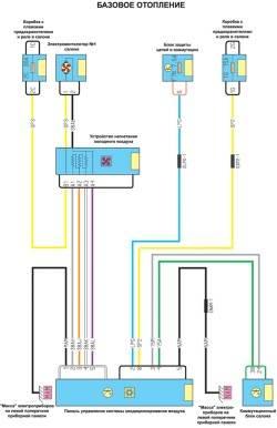 Схемы электрооборудования Рено Меган 2.