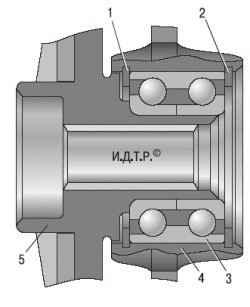 Подшипник передней ступицы: 1, 2 - стопорные кольца; 3 - подшипник; 4 - кулак амортизаторной стойки; 5 - ступица.