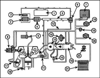 общая информация Saab 9000