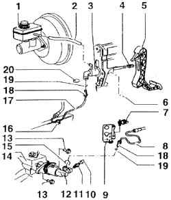 1 - бачок для тормозной жидкости; 2 - дополняющий шланг; 3 - главный цилиндр сцепления 4 - крепление...