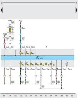 Панель приборов, ее процессор, сигнализаторы, коробка предохранителей.