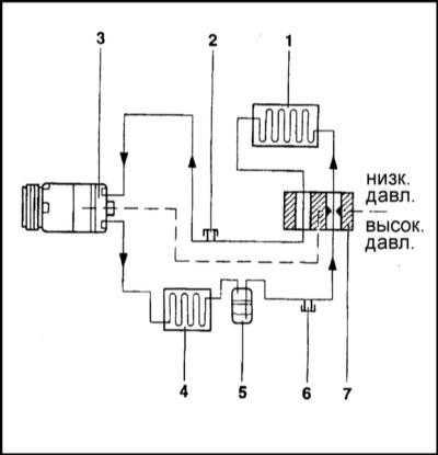 Схема соединения компонентов системы кондиционирования воздуха.