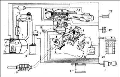 ...впрыска (SPFI) бензинового двигателя Общая информация и меры предосторожности Функциональная схема системы...