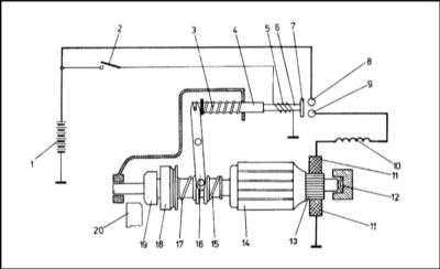 Снятие и установка стартера Skoda Felicia.