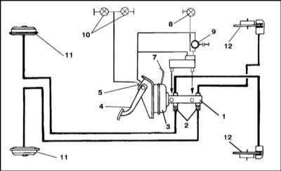 Конструкция системы, описание отдельных узлов и механизмов Шкода Фелиция.