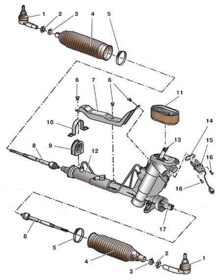 Шкода фабия ремонт своими руками рулевая рейка