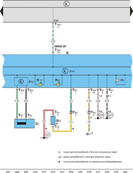 Электрооборудование skoda fabia (шкода фабия)