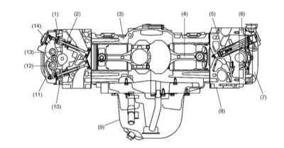 Двигатель Subaru Legacy Outback Субару.  2. 1 - Распределительный вал 2 - Впускной клапан 3 - Блок цилиндров 4...