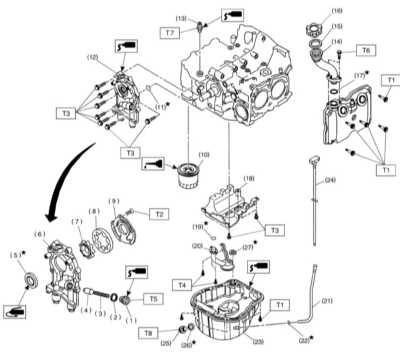 системы смазки и схема
